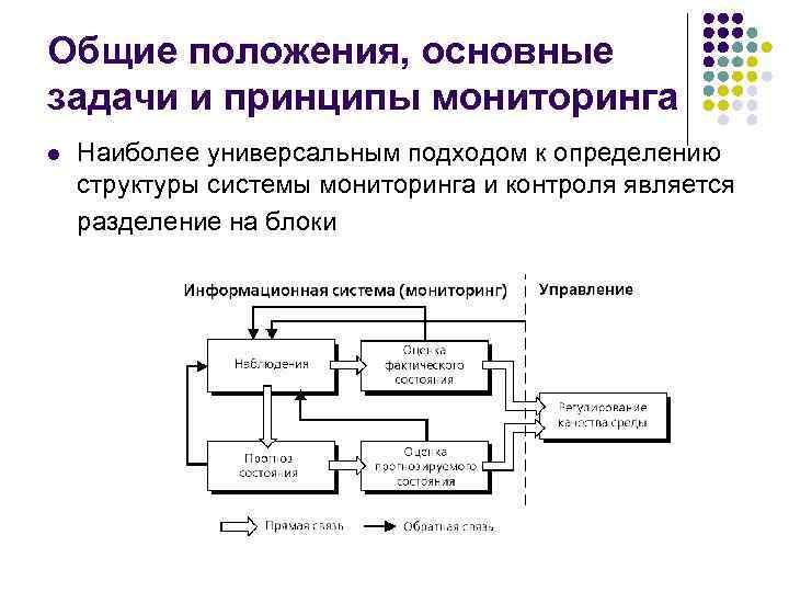 Общие положения, основные задачи и принципы мониторинга l Наиболее универсальным подходом к определению структуры