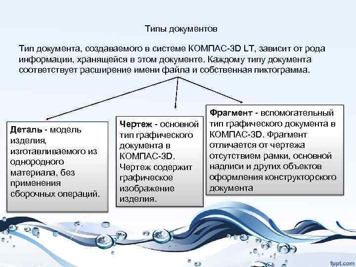 Типы документов Тип документа, создаваемого в системе КОМПАС-3 D LT, зависит от рода информации,
