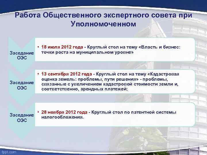 Работа Общественного экспертного совета при Уполномоченном • 18 июля 2012 года - Круглый стол