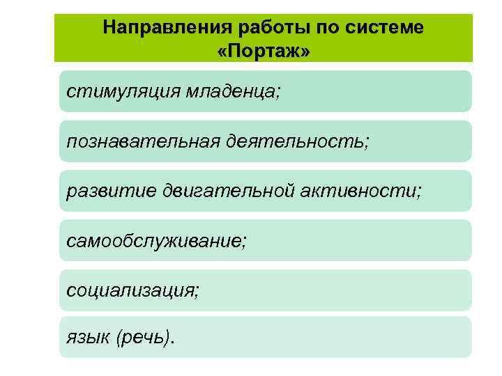 Направления работы по системе «Портаж» стимуляция младенца; познавательная деятельность; развитие двигательной активности; самообслуживание; социализация;