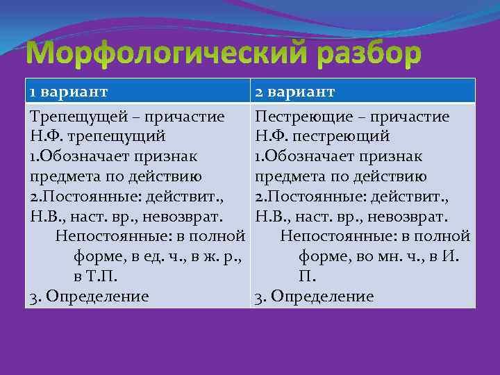 1 вариант     2 вариант Трепещущей – причастие  Пестреющие –