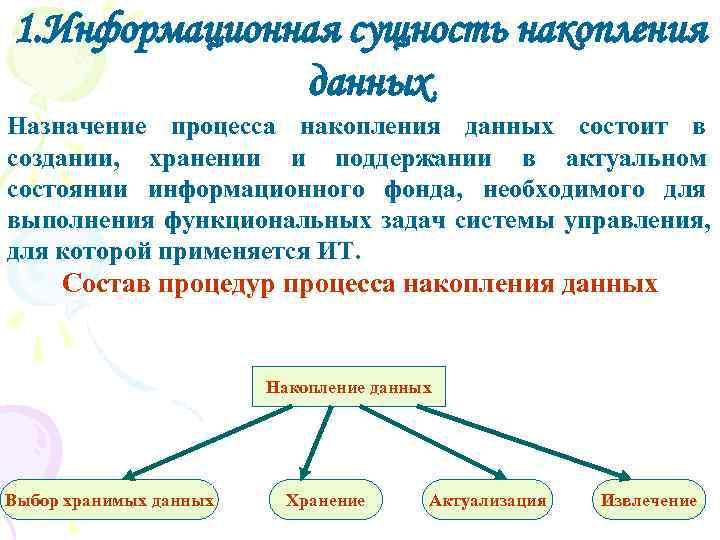 1. Информационная сущность накопления    данных. Назначение процесса накопления данных состоит в
