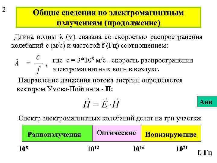 2  Общие сведения по электромагнитным   излучениям (продолжение) Длина волны λ (м)