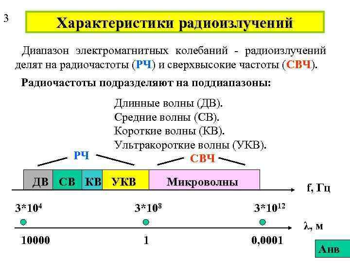 3  Характеристики радиоизлучений Диапазон электромагнитных колебаний - радиоизлучений делят на радиочастоты (РЧ) и
