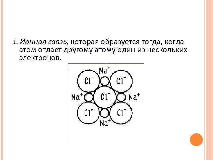 В живых организмах важную роль играют  три типа химических связей  1. Ионная