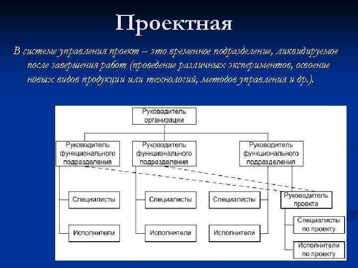 Проектная В системе управления проект – это временное подразделение,