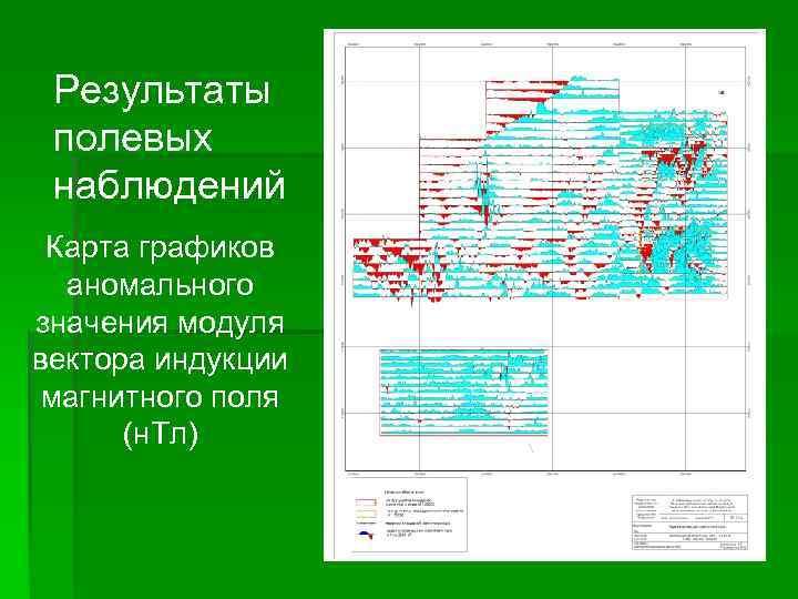 Результаты полевых наблюдений Карта графиков  аномального значения модуля вектора индукции магнитного поля