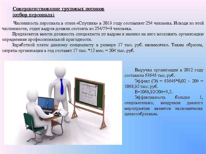 Совершенствование трудовых потоков (отбор персонала)  Численность персонала в отеле «Спутник» в 2013