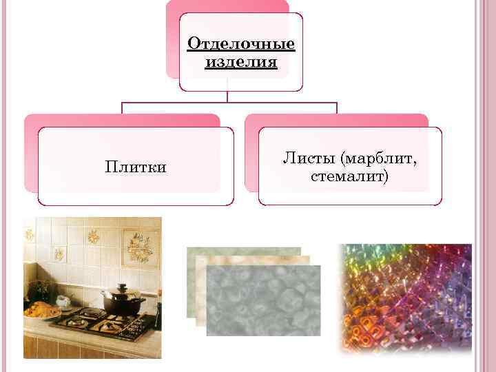 Отделочные  изделия     Листы (марблит, Плитки