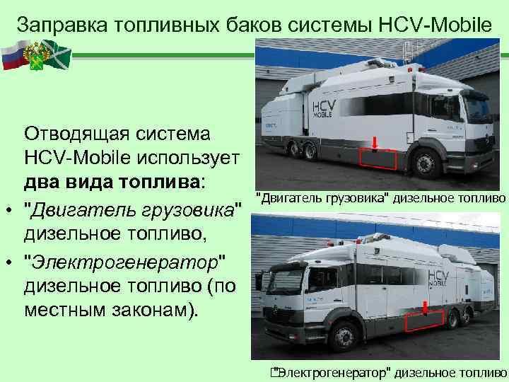 Заправка топливных баков системы HCV-Mobile  Отводящая система  HCV-Mobile использует  два