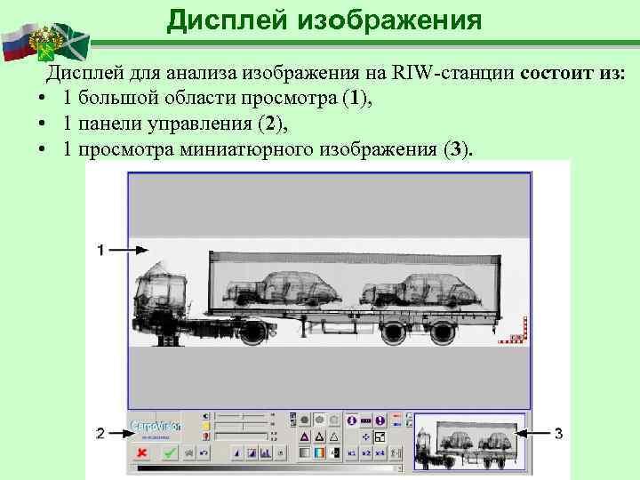 Дисплей изображения Дисплей для анализа изображения на RIW-станции состоит из:  •