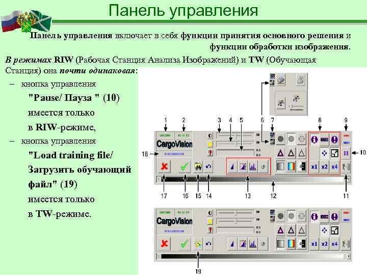 Панель управления включает в себя функции принятия основного решения
