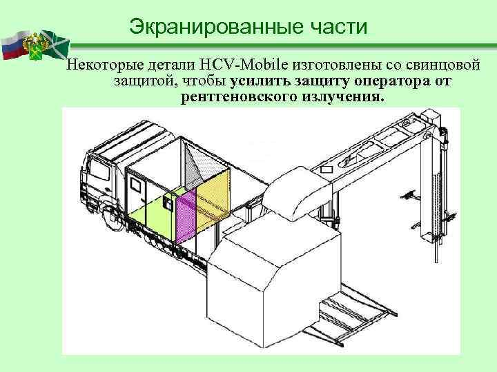 Экранированные части Некоторые детали HCV-Mobile изготовлены со свинцовой  защитой, чтобы усилить