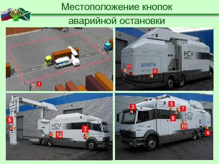 Местоположение кнопок аварийной остановки
