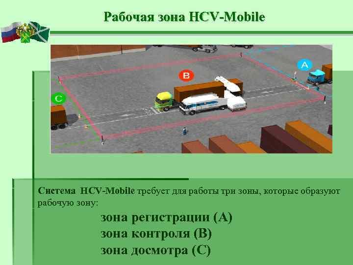 Рабочая зона HCV-Mobile Система HCV-Mobile требует для работы три зоны, которые