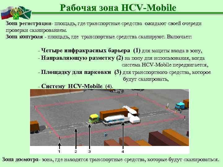 Рабочая зона HCV-Mobile Зона регистрации- площадь, где транспортные средства