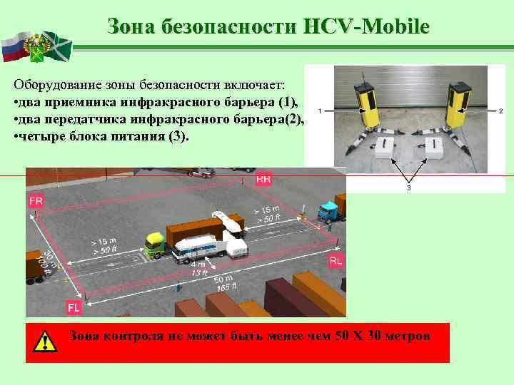Зона безопасности HCV-Mobile Оборудование зоны безопасности включает:  • два приемника