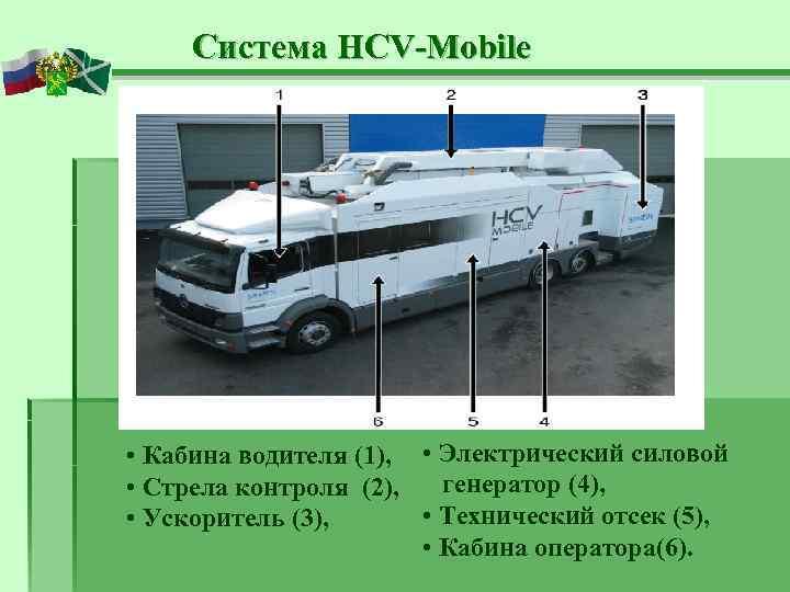 Система HCV-Mobile • Кабина водителя (1),  • Электрический силовой • Стрела контроля