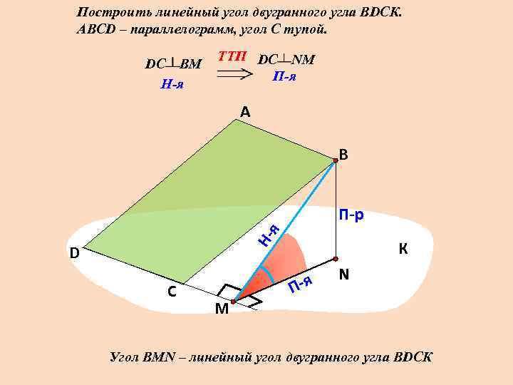Построить линейный угол двугранного угла ВDСК. АВСD – параллелограмм, угол С тупой.