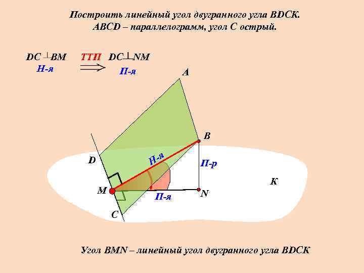 Построить линейный угол двугранного угла ВDСК.    АВСD –