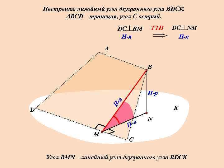 Построить линейный угол двугранного угла ВDСК.  АВСD – трапеция, угол С