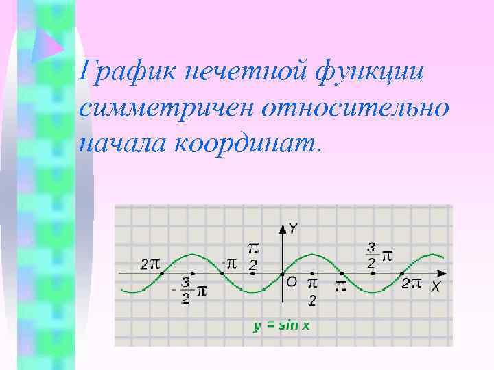 График нечетной функции симметричен относительно начала координат.
