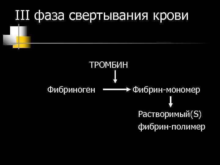 III фаза свертывания крови    ТРОМБИН Фибриноген  Фибрин-мономер