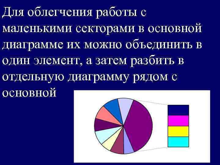 Для облегчения работы с маленькими секторами в основной диаграмме их можно объединить в один