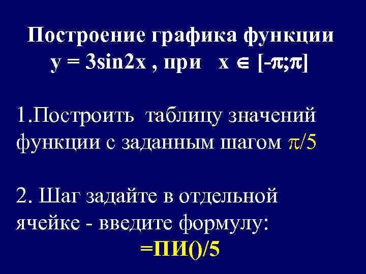 Построение графика функции y = 3 sin 2 x , при  x