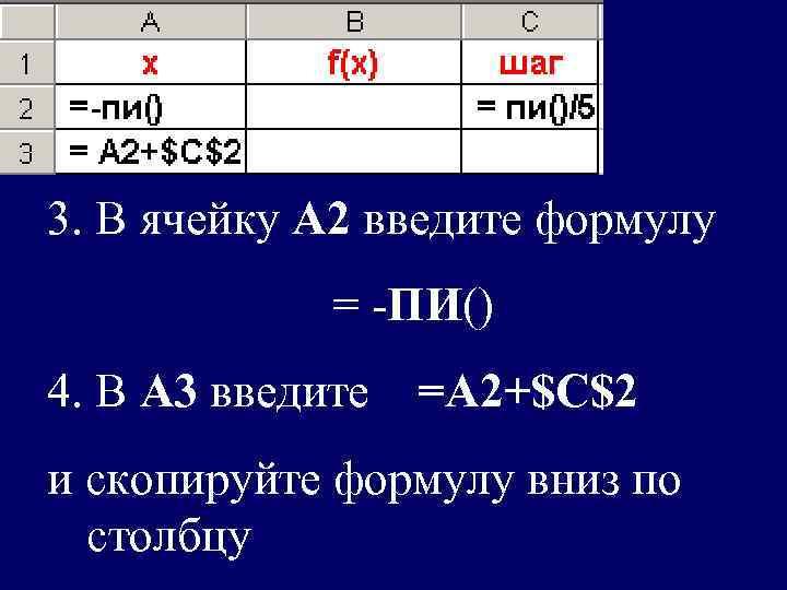 3. В ячейку А 2 введите формулу   = -ПИ() 4. В А