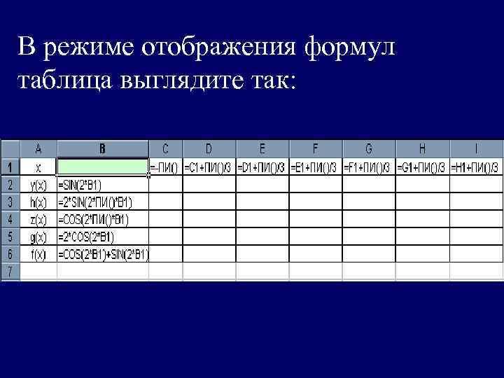 В режиме отображения формул таблица выглядите так: