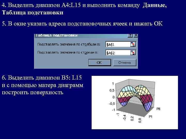4. Выделить диапазон А 4: L 15 и выполнить команду Данные,  Таблица подстановки