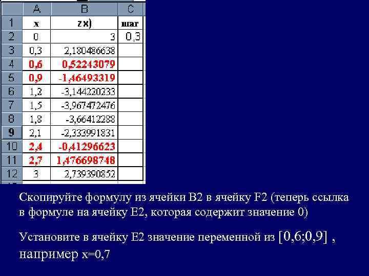 Скопируйте формулу из ячейки В 2 в ячейку F 2 (теперь ссылка в формуле