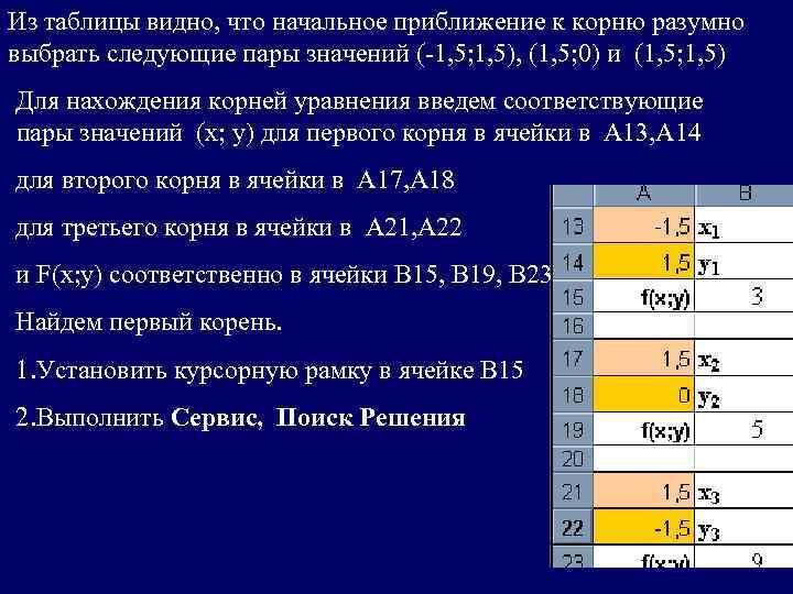 Из таблицы видно, что начальное приближение к корню разумно выбрать следующие пары значений (-1,