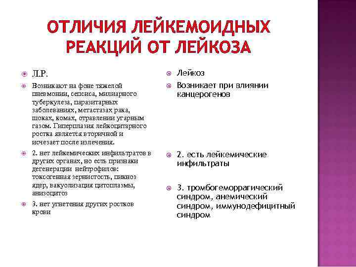 ОТЛИЧИЯ ЛЕЙКЕМОИДНЫХ  РЕАКЦИЙ ОТ ЛЕЙКОЗА Л. Р.    Лейкоз