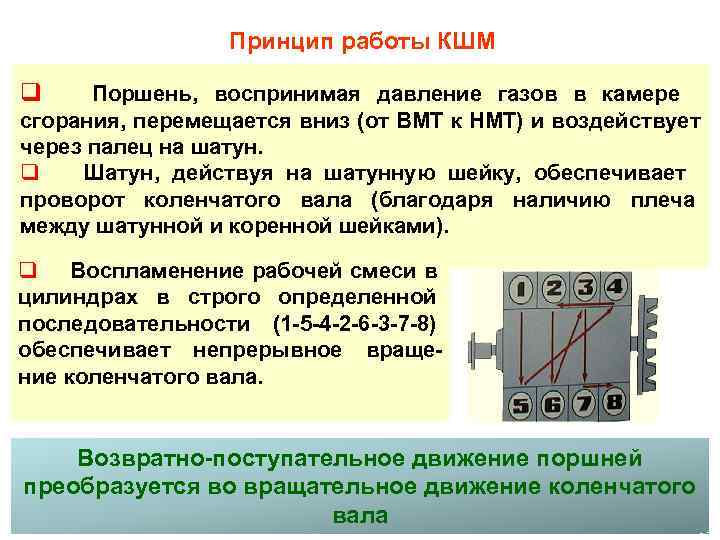 Принцип работы КШМ q Поршень, воспринимая давление газов в камере сгорания,