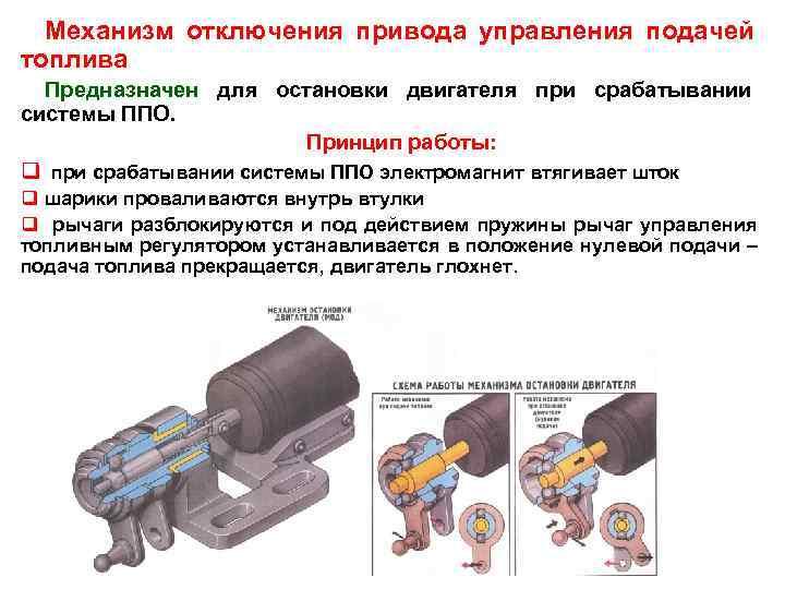 Механизм отключения привода управления подачей топлива  Предназначен для остановки двигателя при срабатывании