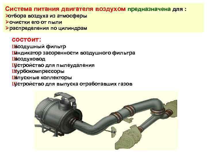 Система питания двигателя воздухом предназначена для : Øотбора воздуха из атмосферы Øочистки его от