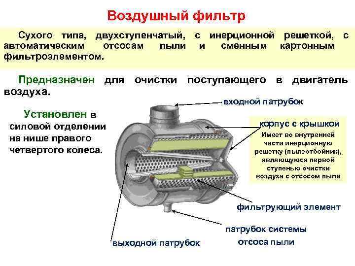 Воздушный фильтр  Сухого типа, двухступенчатый, с инерционной решеткой,