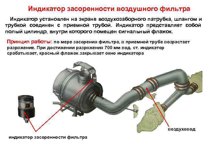Индикатор засоренности воздушного фильтра  Индикатор установлен на экране воздухозаборного патрубка, шлангом