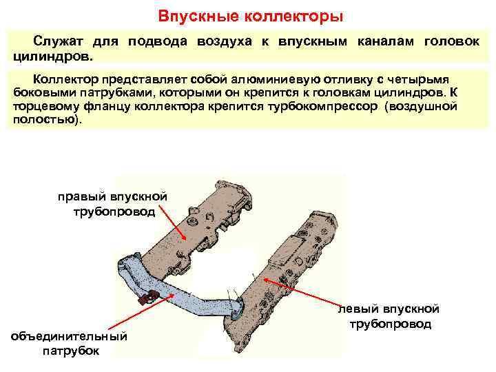 Впускные коллекторы  Служат для подвода воздуха к впускным