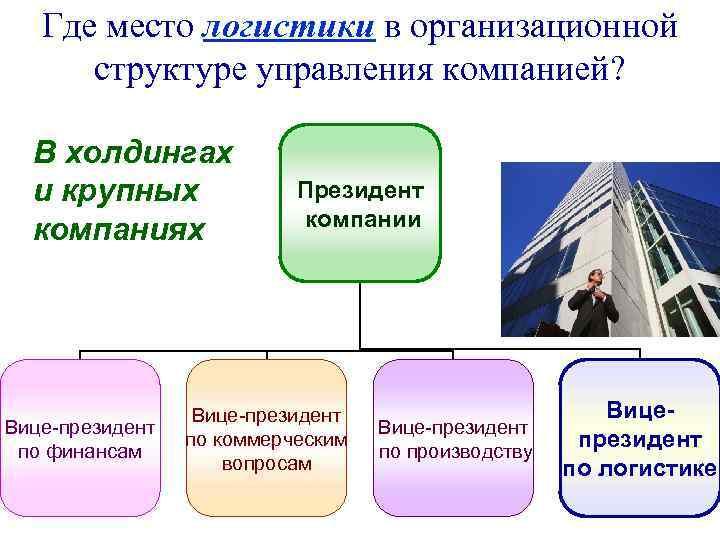 Где место логистики в организационной  структуре управления компанией? В холдингах