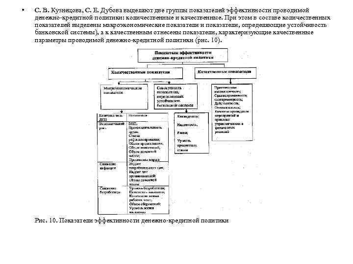 •  С. В. Кузнецова, С. Е. Дубова выделяют две группы показателей эффективности