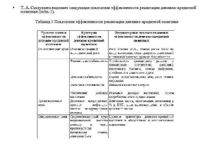 •  Т. А. Саадулаева выделяет следующие показатели эффективности реализации денежно кредитной политики