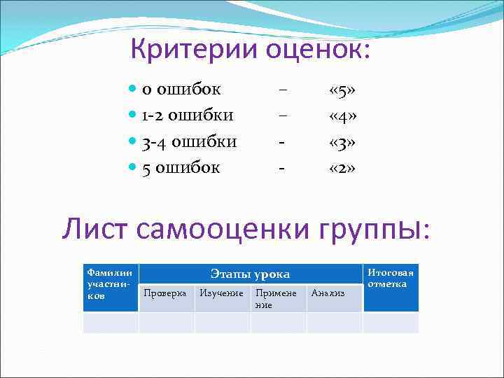 Критерии оценок:  0 ошибок    –   «