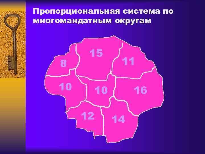 Пропорциональная система по многомандатным округам   15 8   11 10