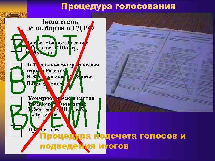 Процедура голосования Бюллетень по выборам в ГД РФ Партия «Единая Россия»