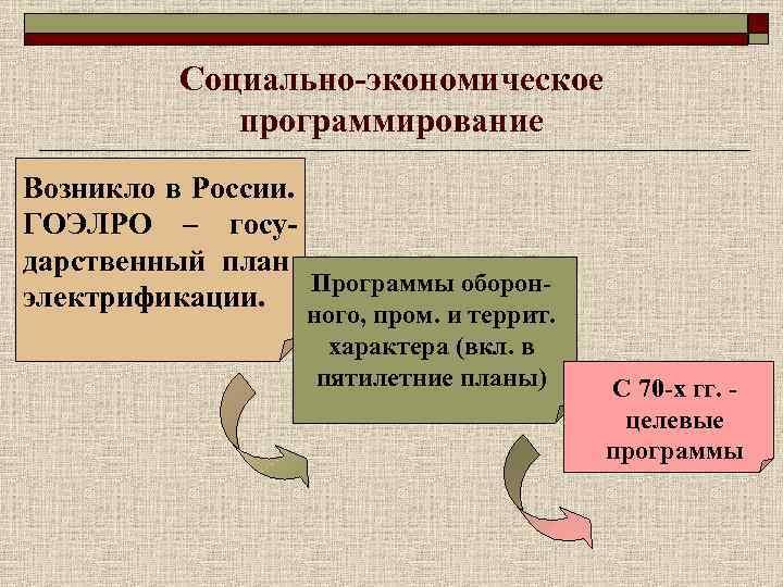 Социально-экономическое    программирование Возникло в России.  ГОЭЛРО –
