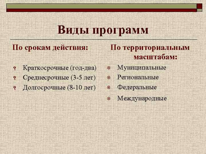 Виды программ По срокам действия:  По территориальным