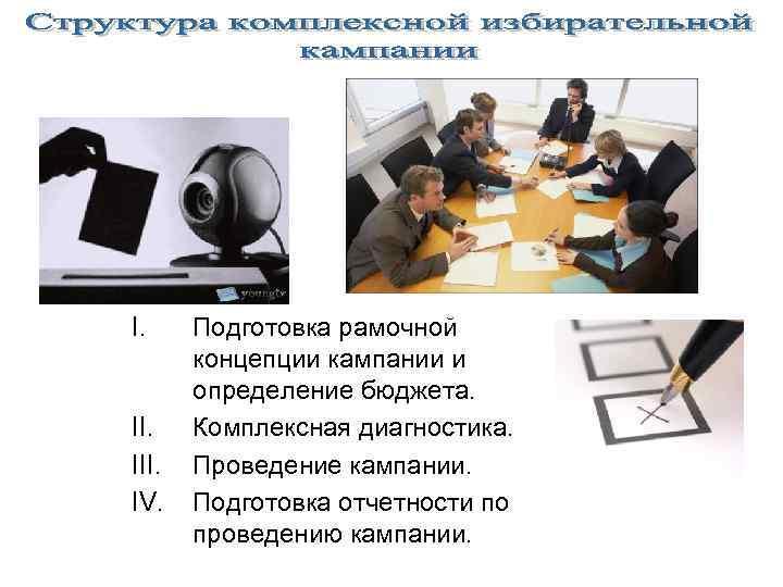 I. Подготовка рамочной   концепции кампании и   определение бюджета. II. Комплексная